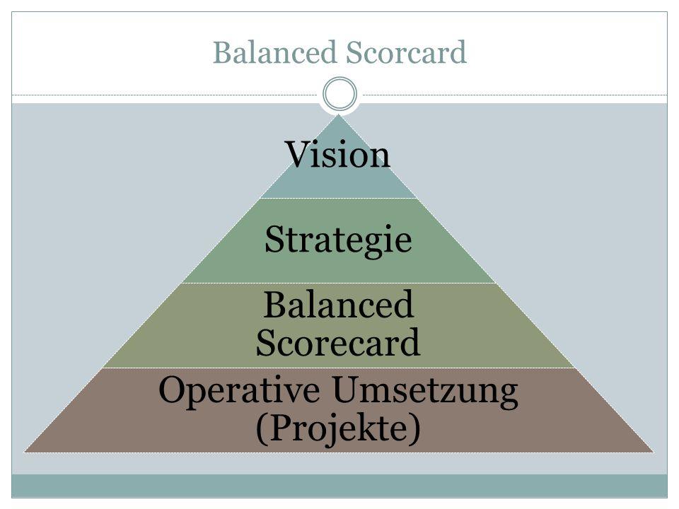 Operative Umsetzung (Projekte)