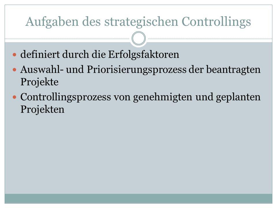 Aufgaben des strategischen Controllings