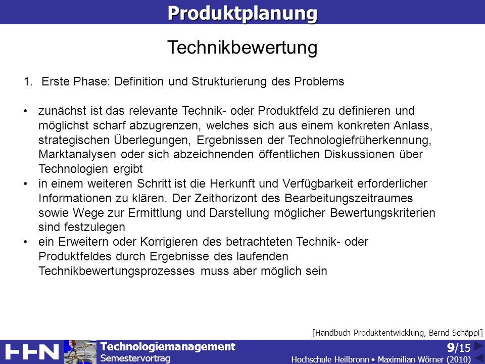 Produktplanung Technikbewertung