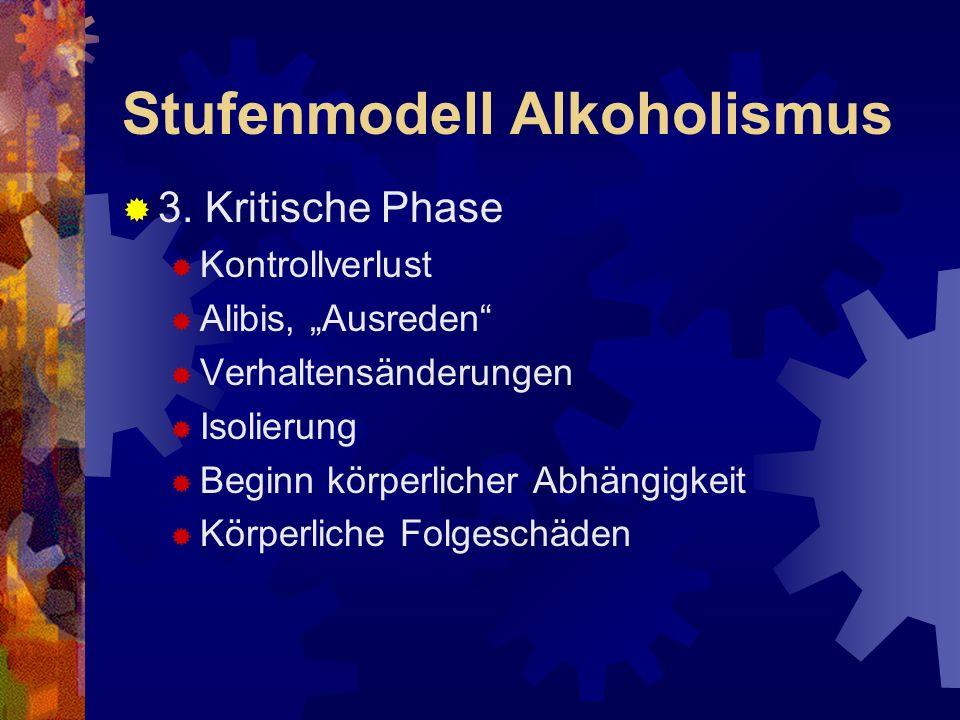 Stufenmodell Alkoholismus