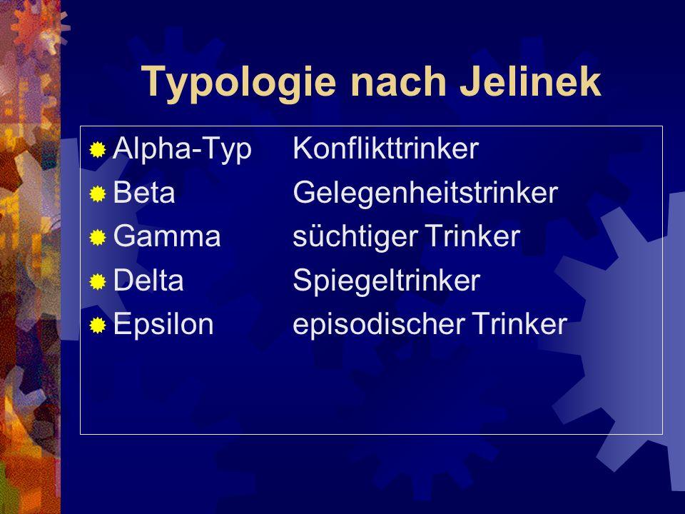 Typologie nach Jelinek