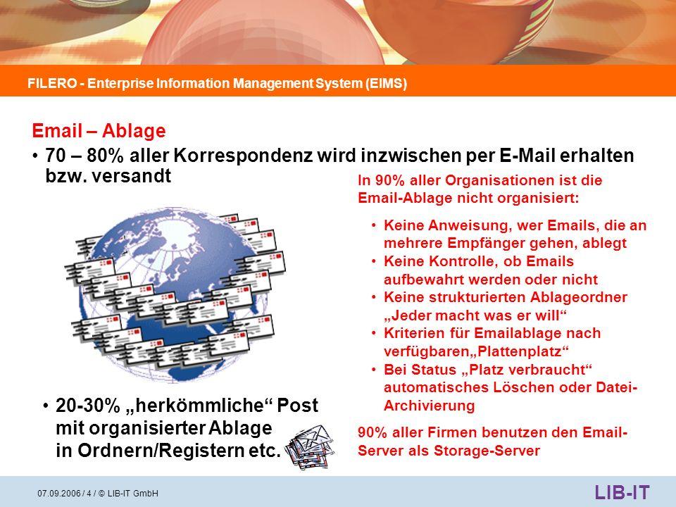 Email – Ablage 70 – 80% aller Korrespondenz wird inzwischen per E-Mail erhalten bzw. versandt.