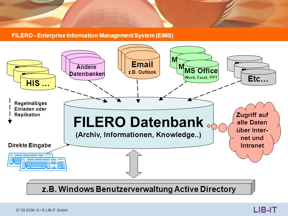 FILERO Datenbank (Archiv, Informationen, Knowledge..)