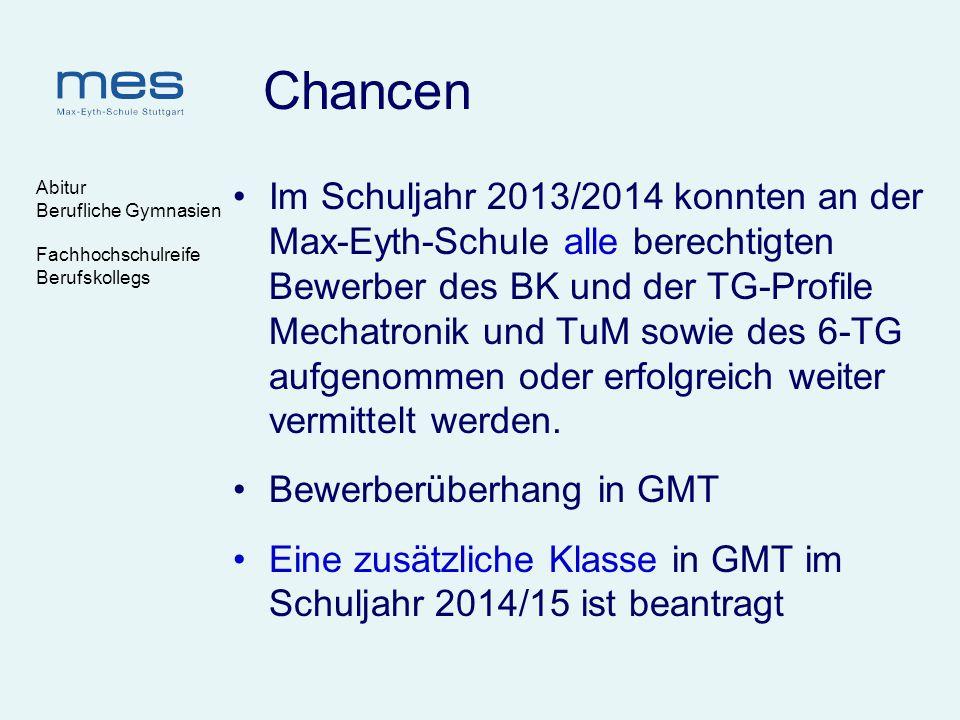Chancen Abitur. Berufliche Gymnasien. Fachhochschulreife. Berufskollegs.