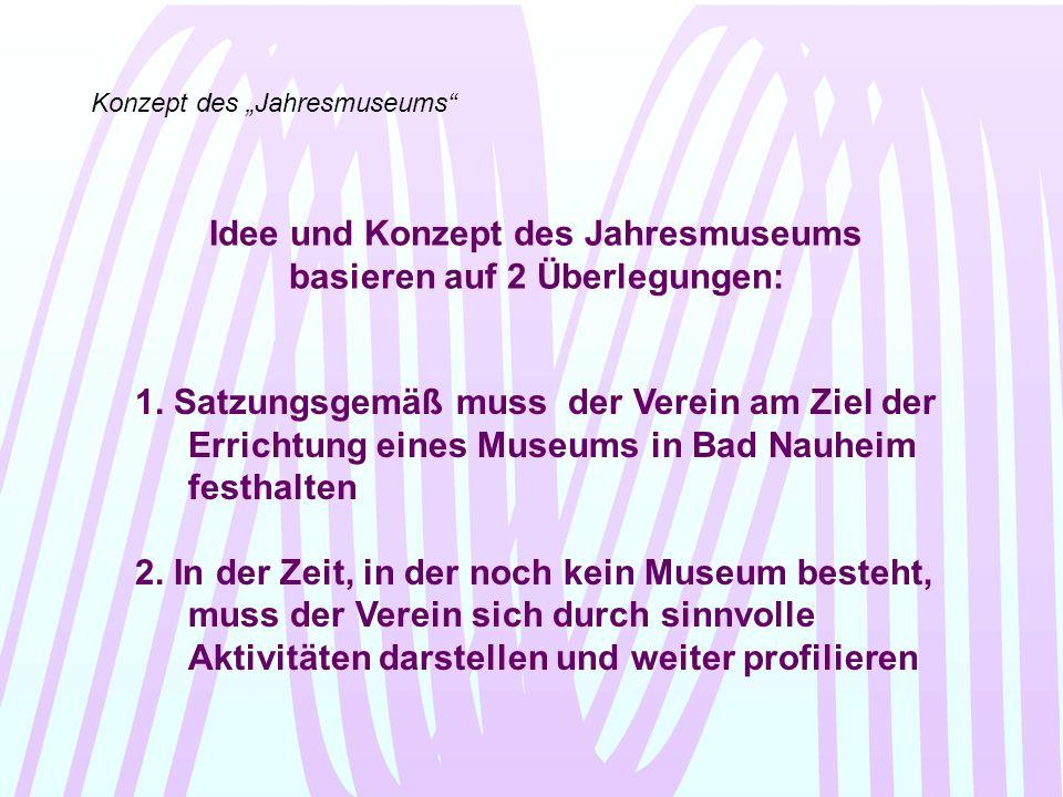 """Konzept des """"Jahresmuseums"""
