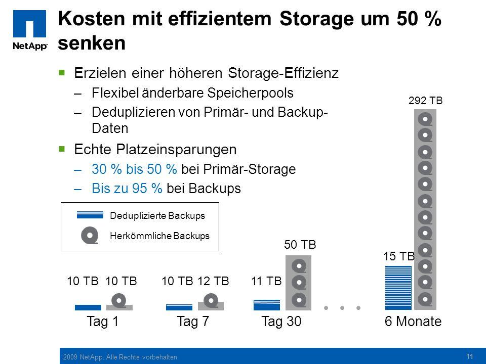 Kosten mit effizientem Storage um 50 % senken