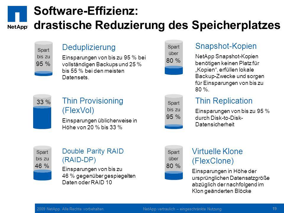 Software-Effizienz: drastische Reduzierung des Speicherplatzes