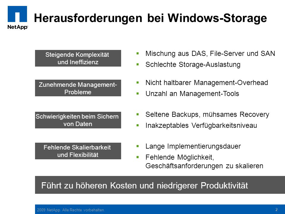 Herausforderungen bei Windows-Storage