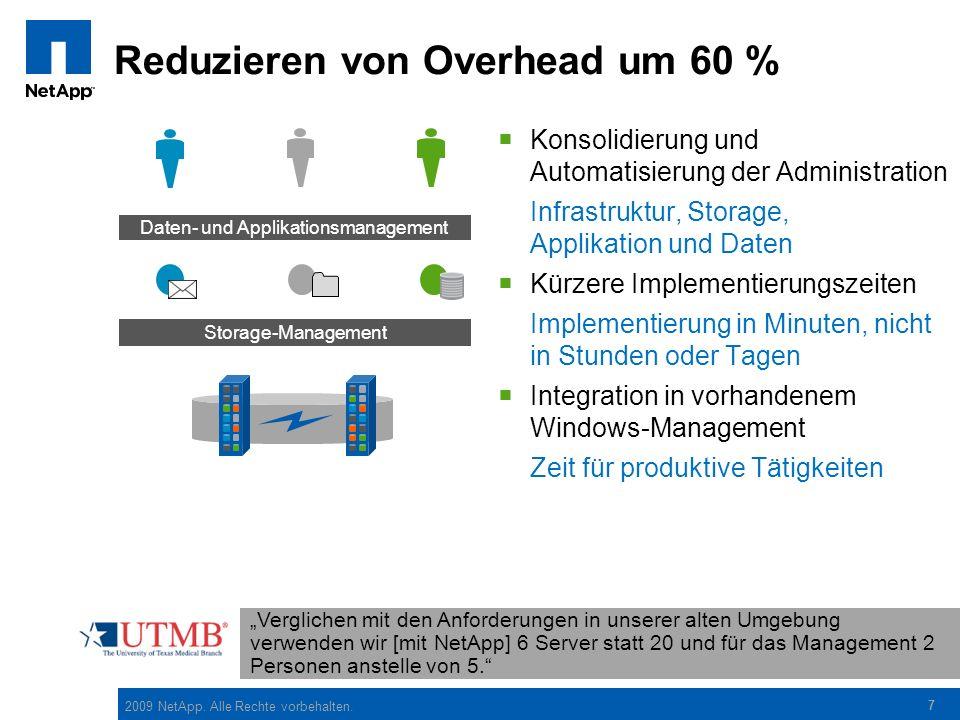 Reduzieren von Overhead um 60 %