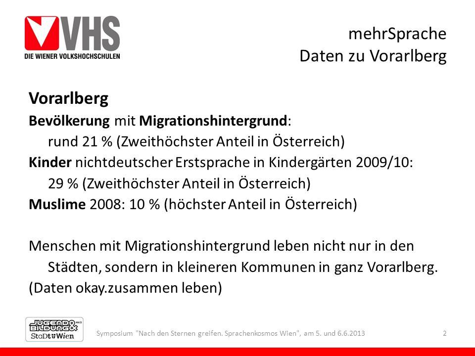 mehrSprache Daten zu Vorarlberg