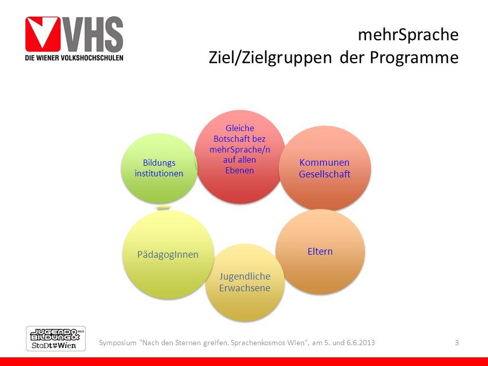 mehrSprache Ziel/Zielgruppen der Programme