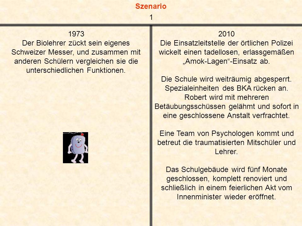 unterschiedlichen Funktionen. 2010