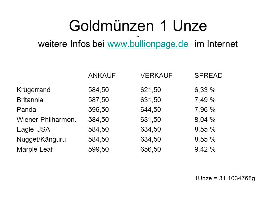 Goldmünzen 1 Unze -- weitere Infos bei www.bullionpage.de im Internet