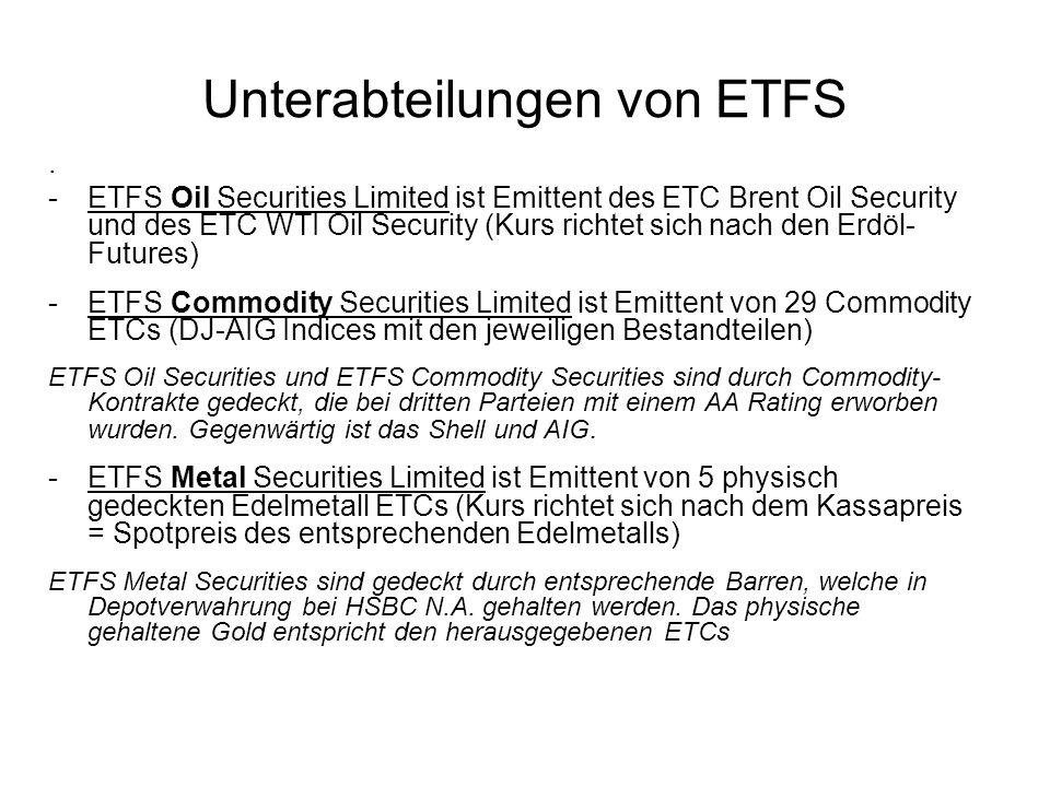 Unterabteilungen von ETFS