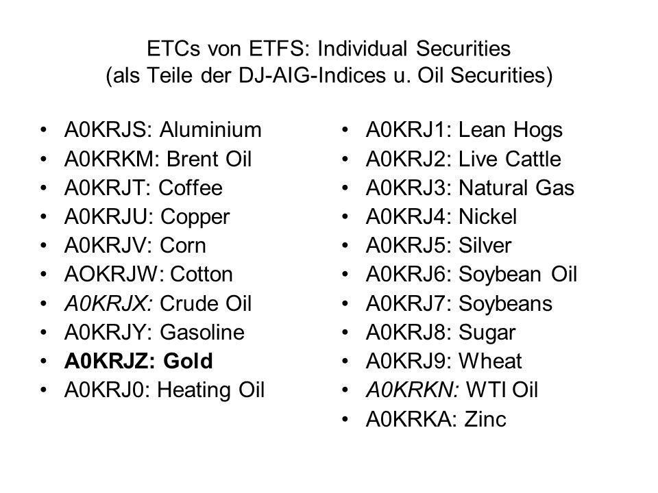 ETCs von ETFS: Individual Securities (als Teile der DJ-AIG-Indices u