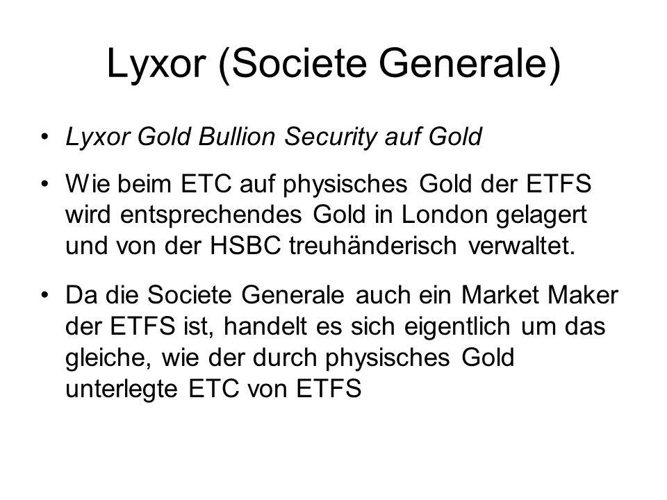 Lyxor (Societe Generale)