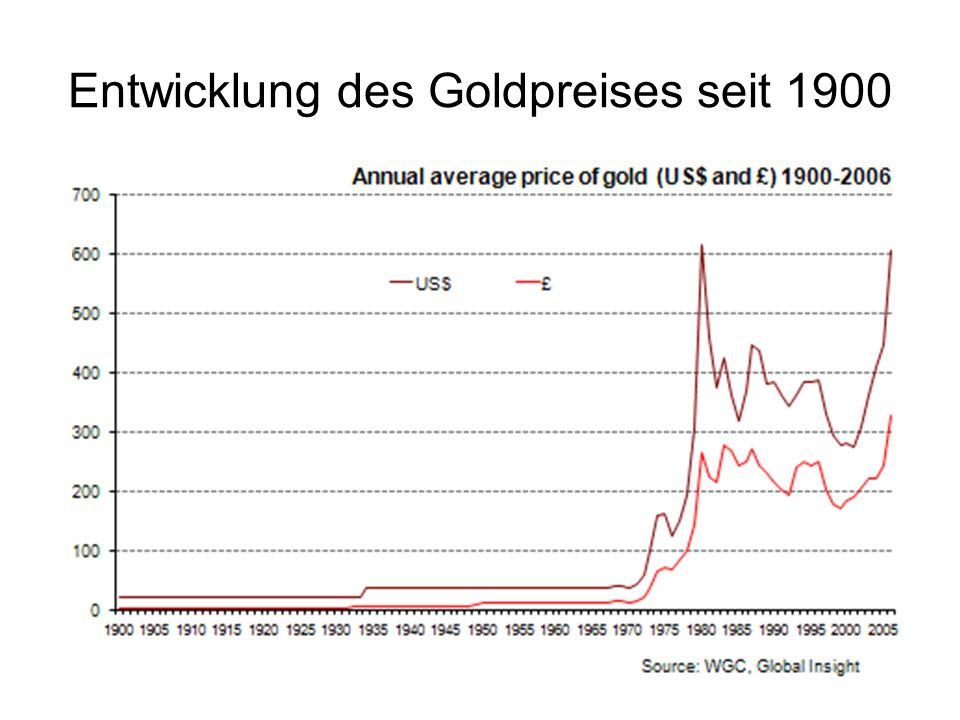 Entwicklung des Goldpreises seit 1900