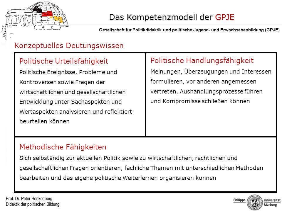 Das Kompetenzmodell der GPJE