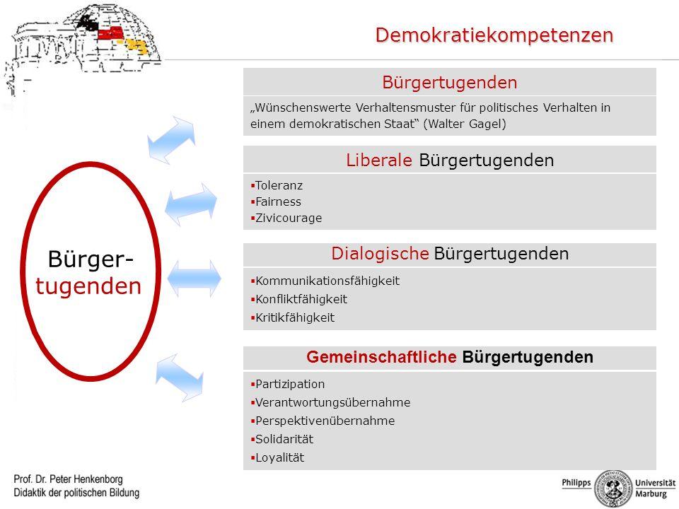 Bürger- tugenden Demokratiekompetenzen Beurteilen (AB III)