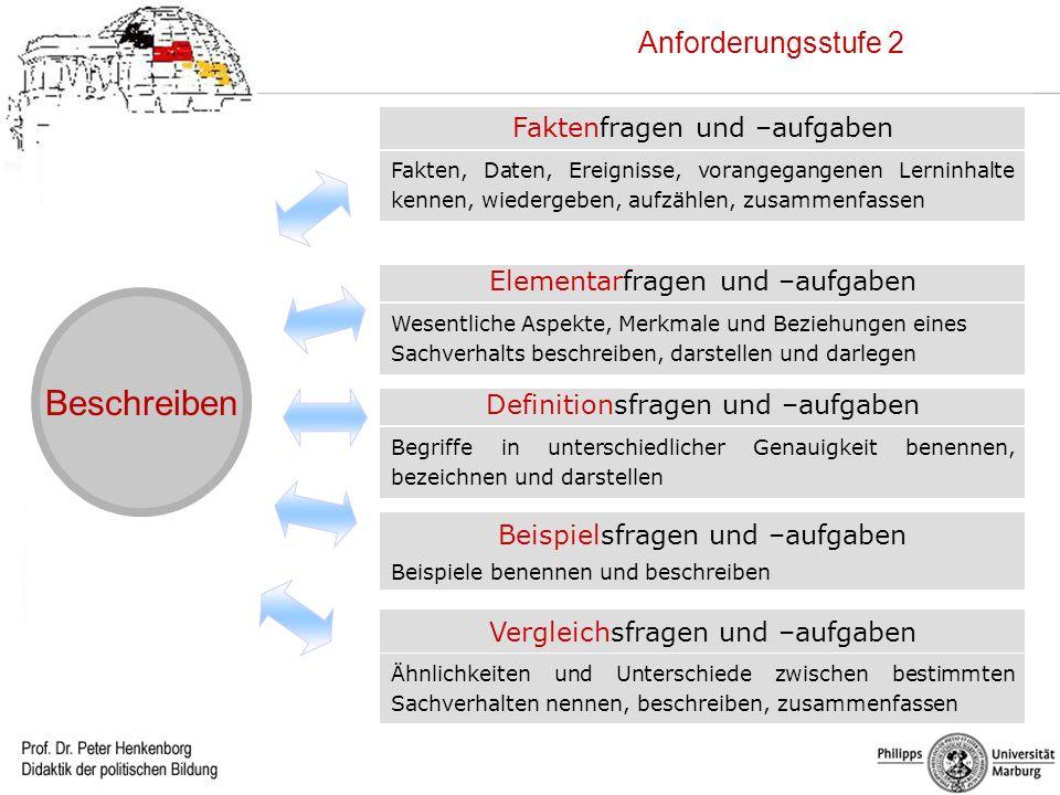 Beschreiben Anforderungsstufe 2 Beurteilen (AB III)