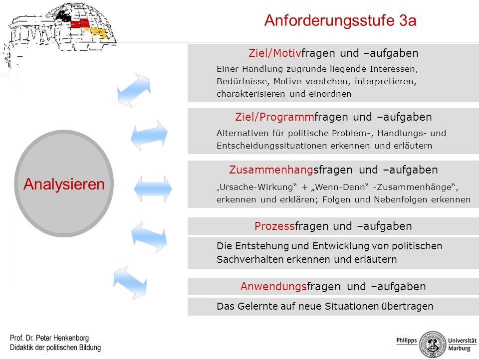 Anforderungsstufe 3a Analysieren Beurteilen (AB III)