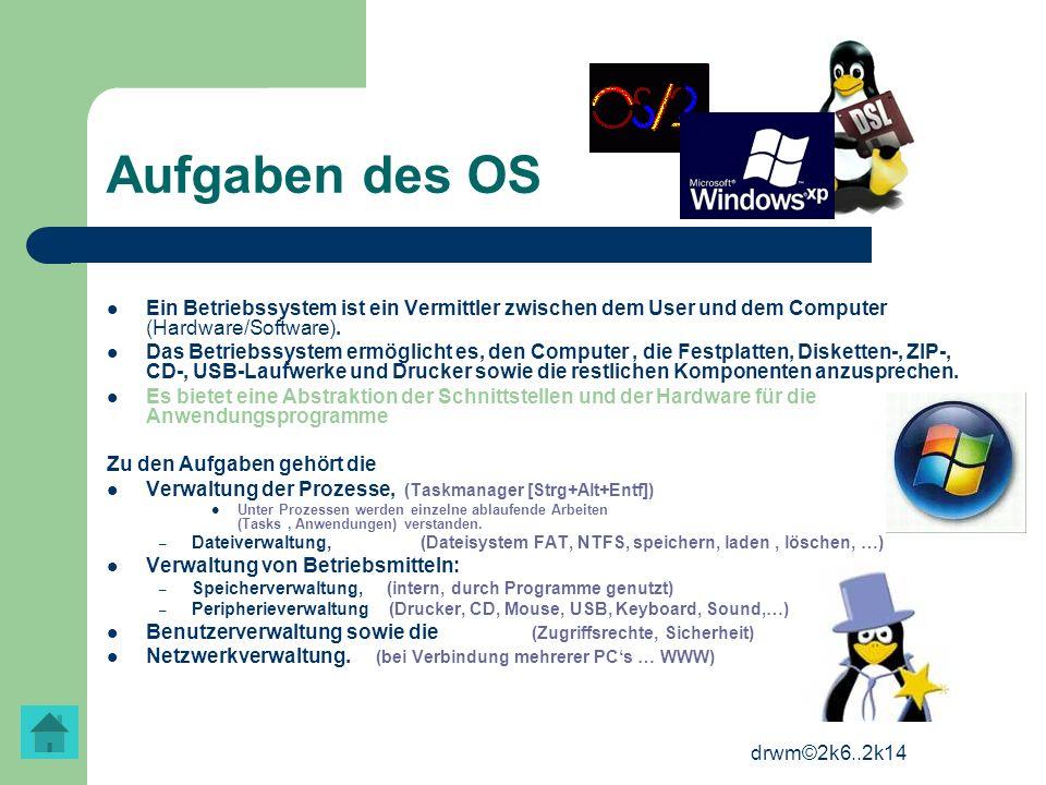 Aufgaben des OS Ein Betriebssystem ist ein Vermittler zwischen dem User und dem Computer (Hardware/Software).