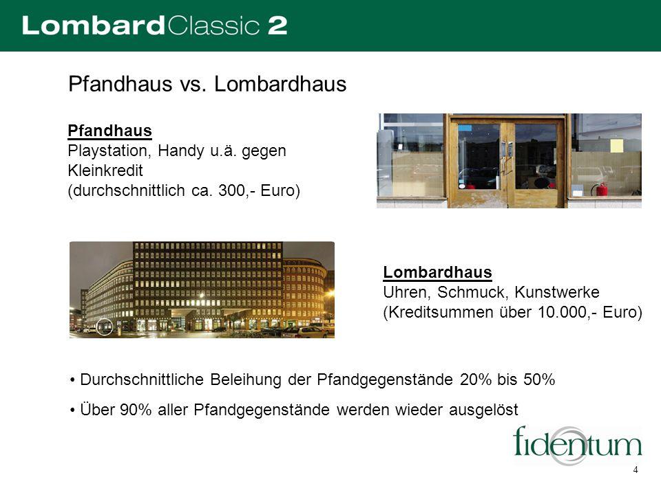 Pfandhaus vs. Lombardhaus