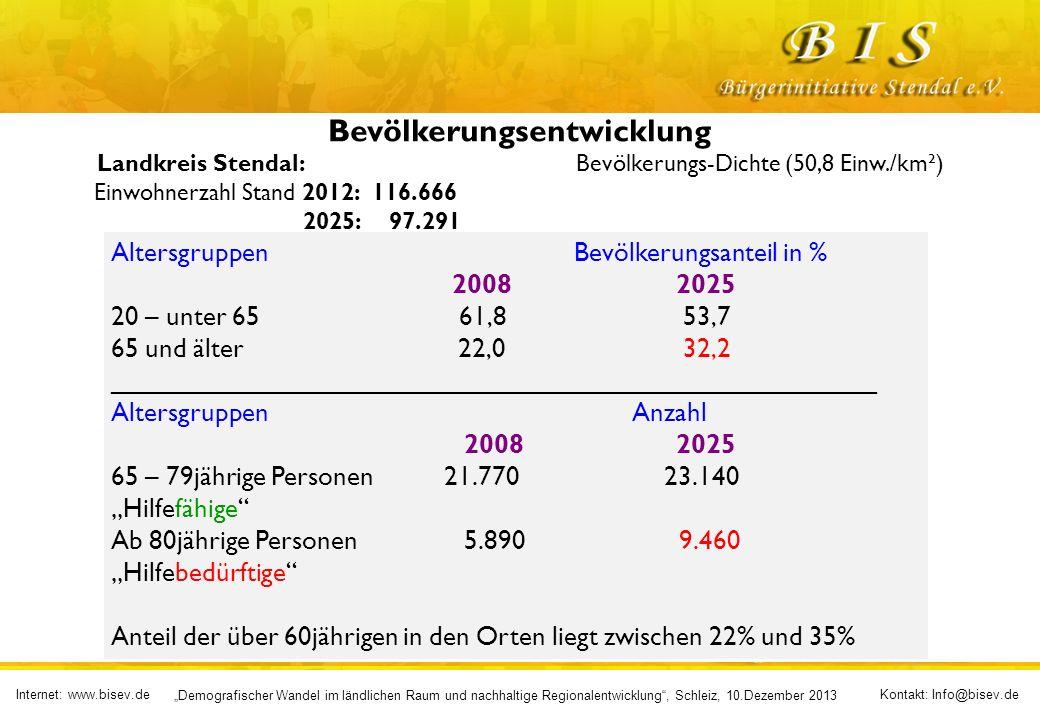 Bevölkerungsentwicklung Landkreis Stendal:
