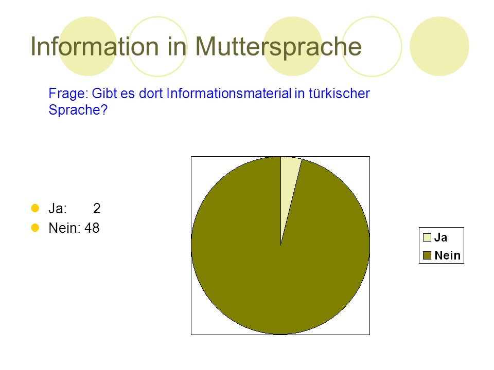 Information in Muttersprache