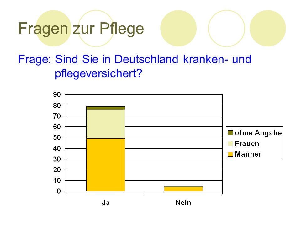 Fragen zur Pflege Frage: Sind Sie in Deutschland kranken- und pflegeversichert