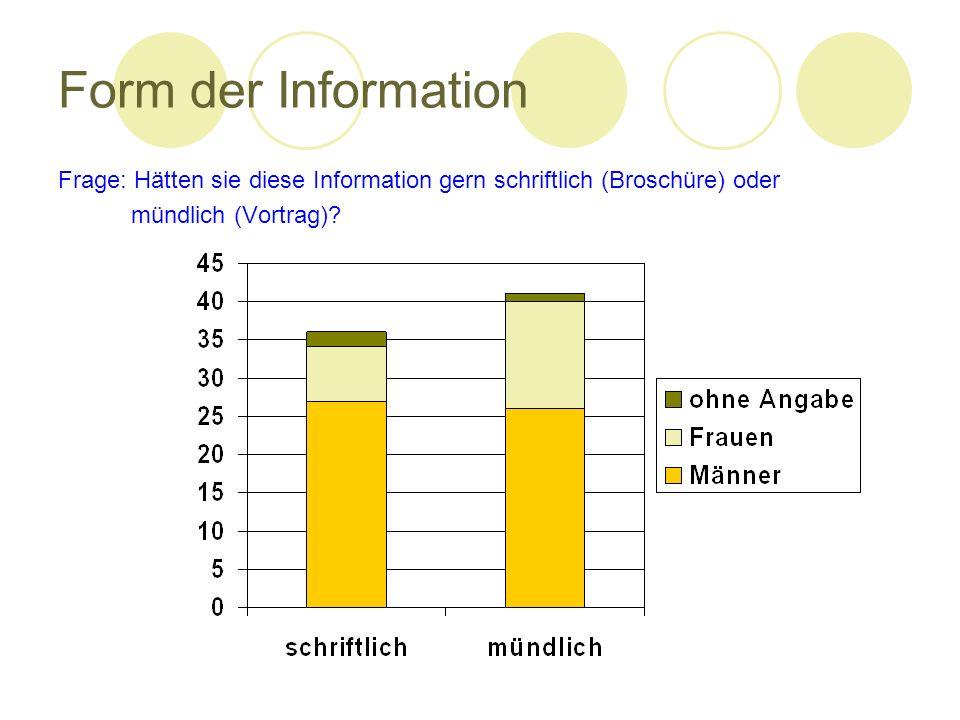Form der Information Frage: Hätten sie diese Information gern schriftlich (Broschüre) oder.