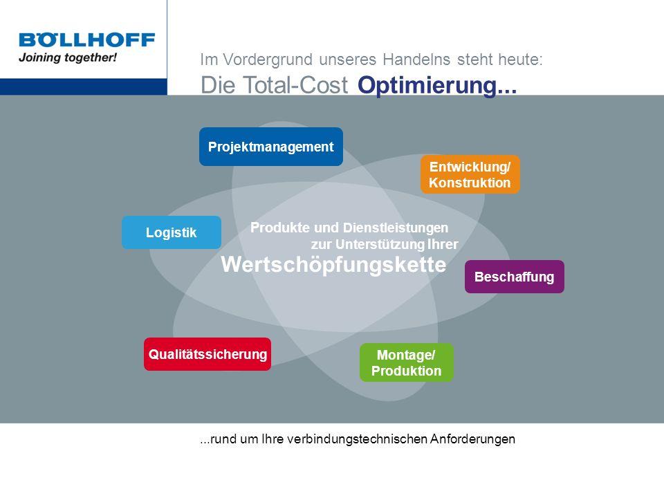 Die Total-Cost Optimierung...
