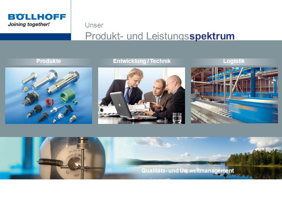 Produkt- und Leistungsspektrum