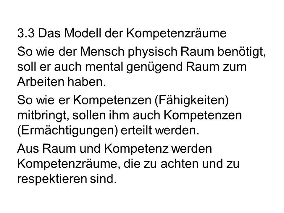 3.3 Das Modell der Kompetenzräume