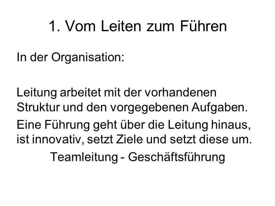 Teamleitung - Geschäftsführung
