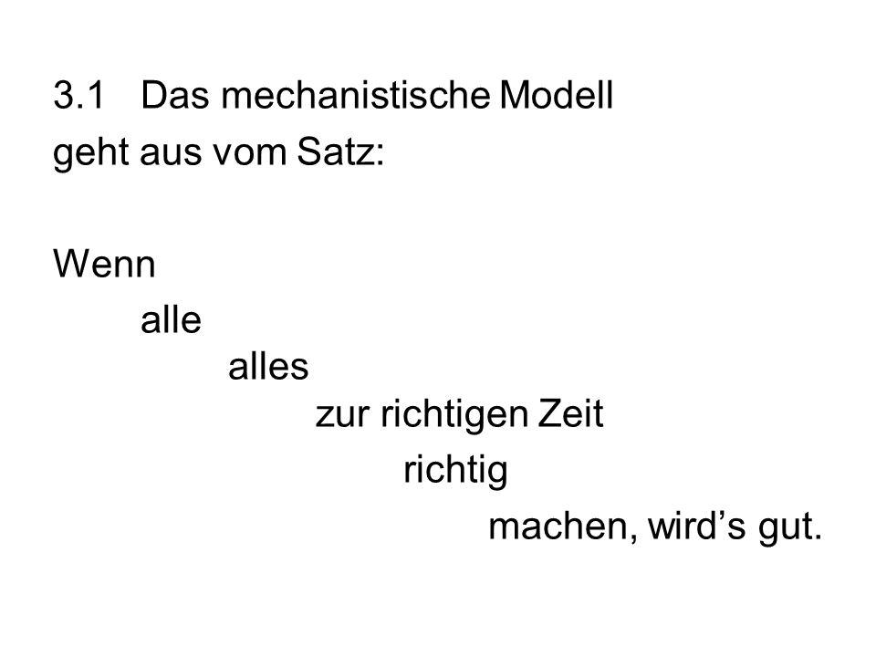 3.1 Das mechanistische Modell