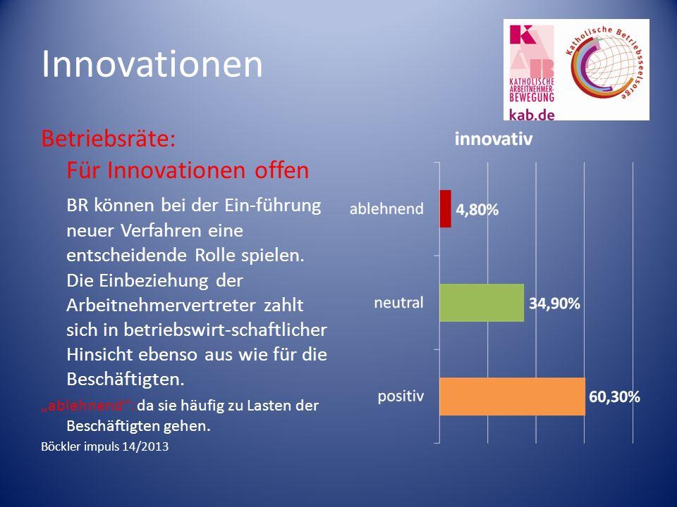 Innovationen Betriebsräte: Für Innovationen offen