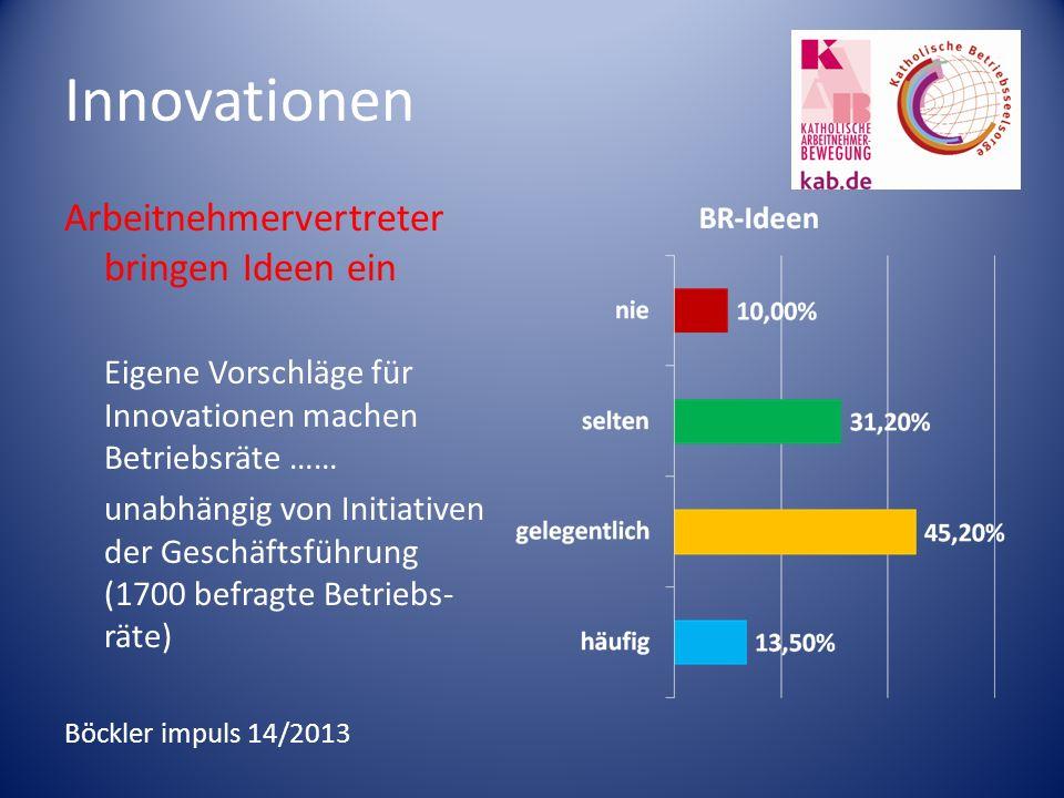 Innovationen Arbeitnehmervertreter bringen Ideen ein