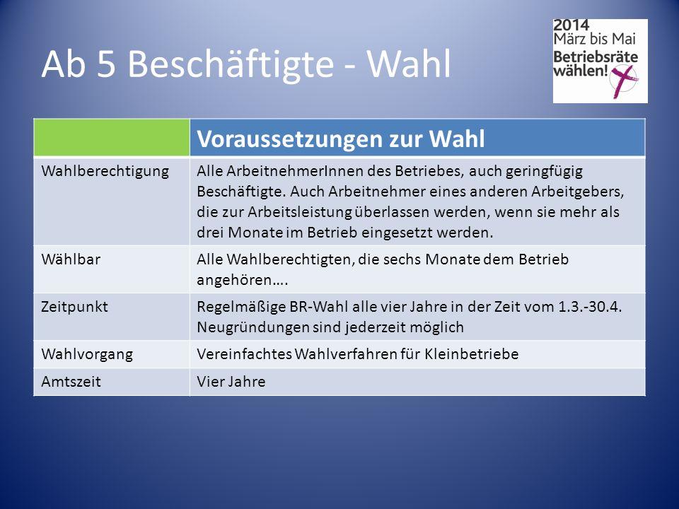 Ab 5 Beschäftigte - Wahl Voraussetzungen zur Wahl Wahlberechtigung