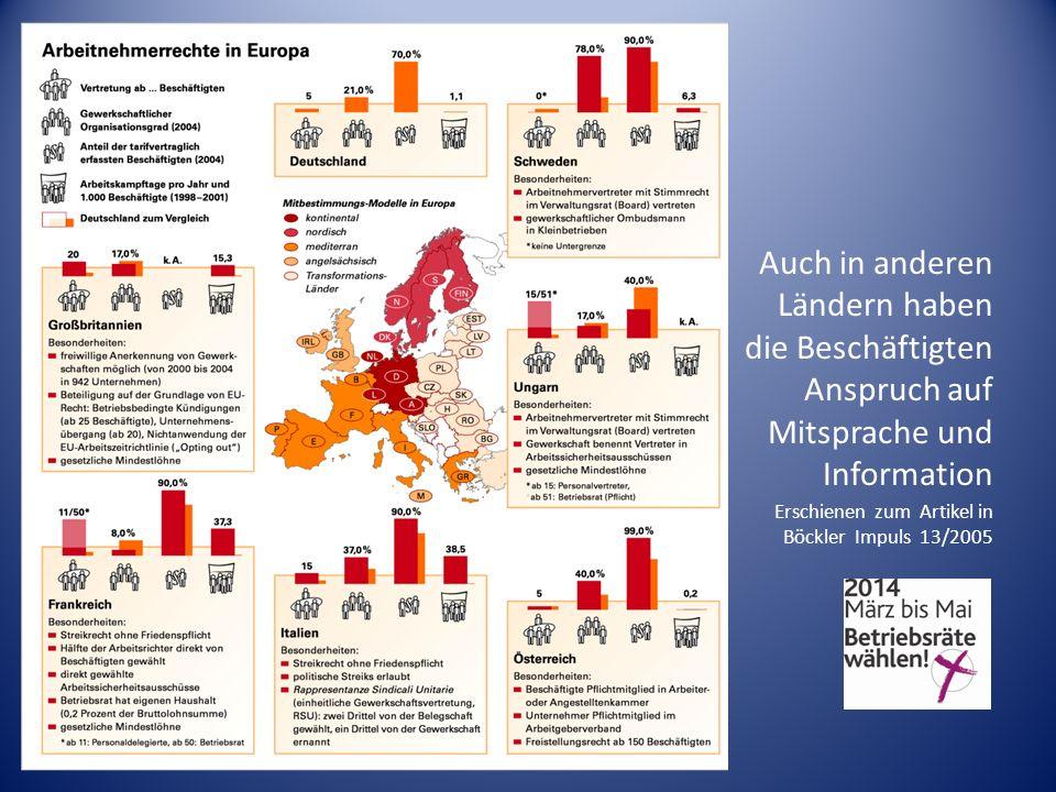 Auch in anderen Ländern haben die Beschäftigten Anspruch auf Mitsprache und Information