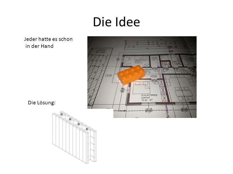 Die Idee Jeder hatte es schon in der Hand Die Lösung: