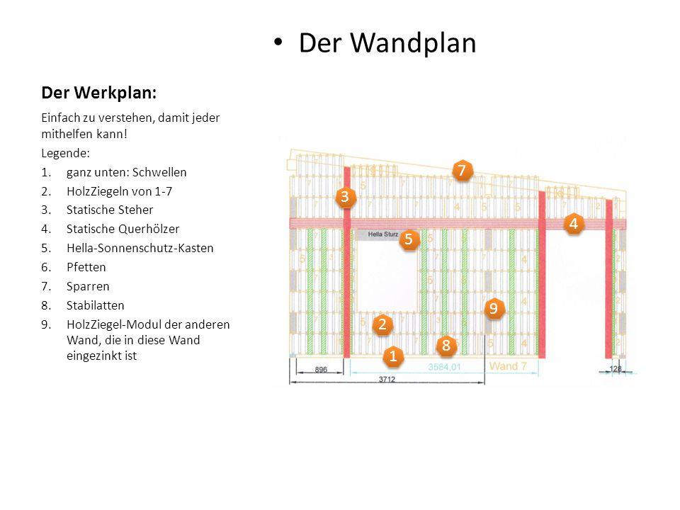 Der Wandplan Der Werkplan: 7 3 4 5 9 2 8 1