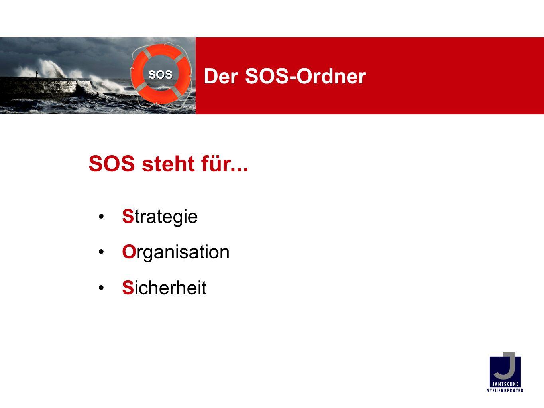 Der SOS-Ordner SOS steht für... Strategie Organisation Sicherheit
