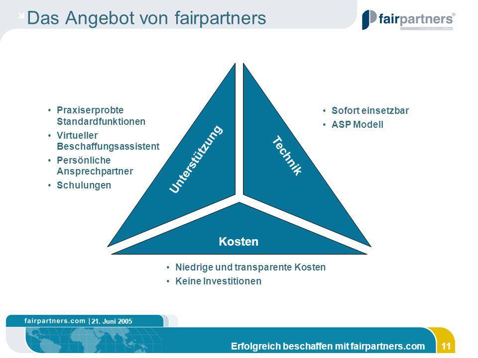 Das Angebot von fairpartners