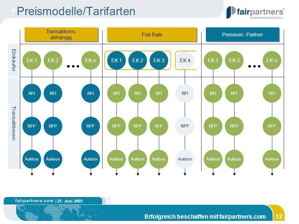 Preismodelle/Tarifarten