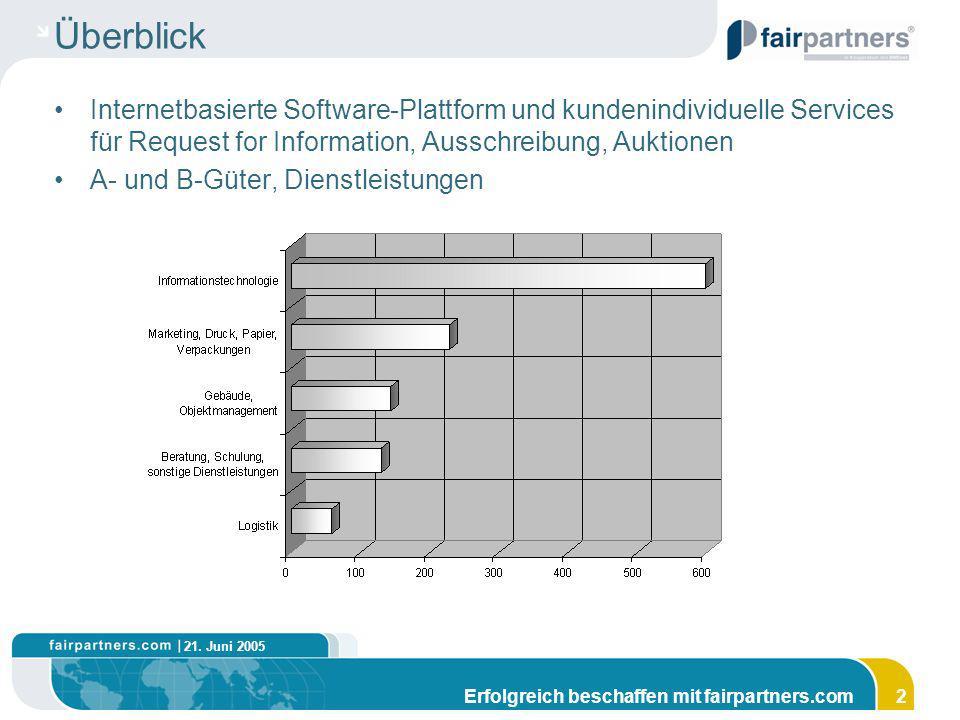 Überblick Internetbasierte Software-Plattform und kundenindividuelle Services für Request for Information, Ausschreibung, Auktionen.