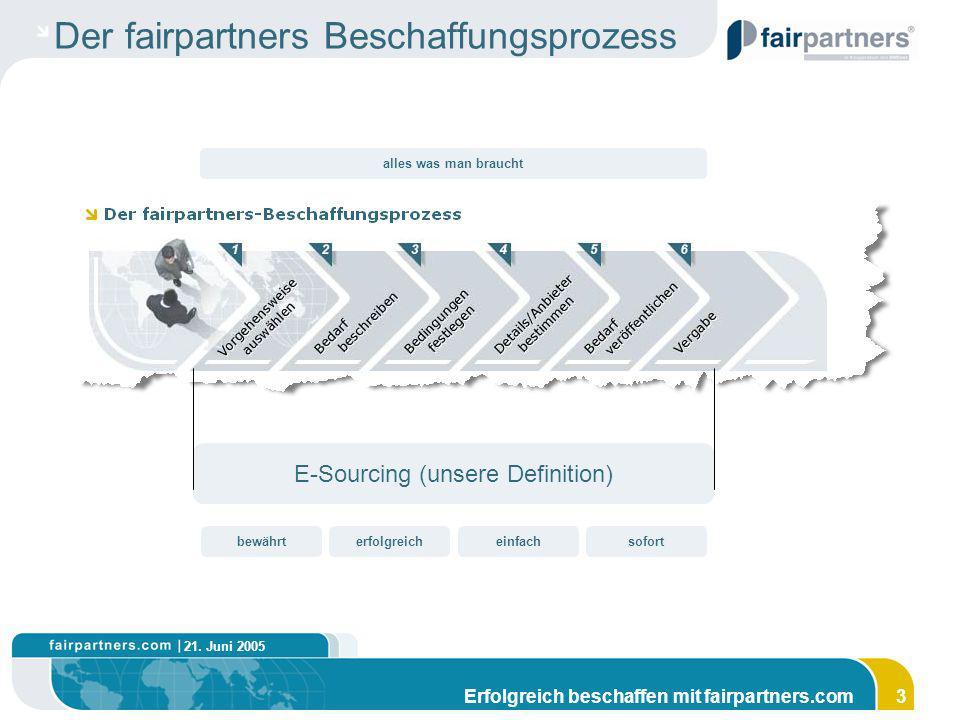 Der fairpartners Beschaffungsprozess