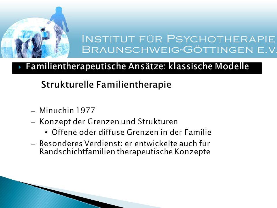Strukturelle Familientherapie