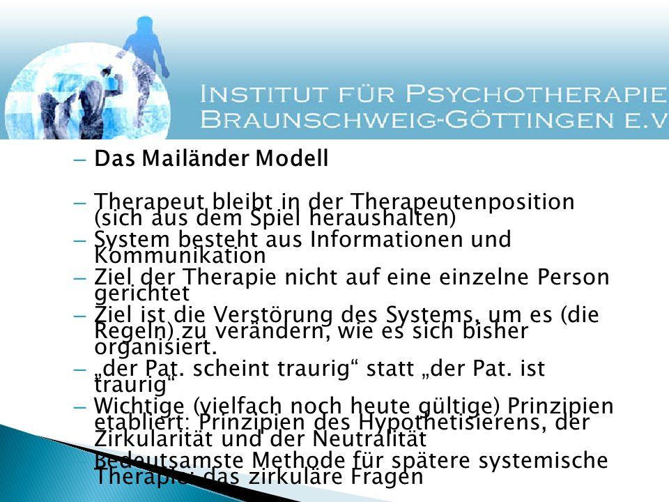 Das Mailänder Modell Therapeut bleibt in der Therapeutenposition (sich aus dem Spiel heraushalten)