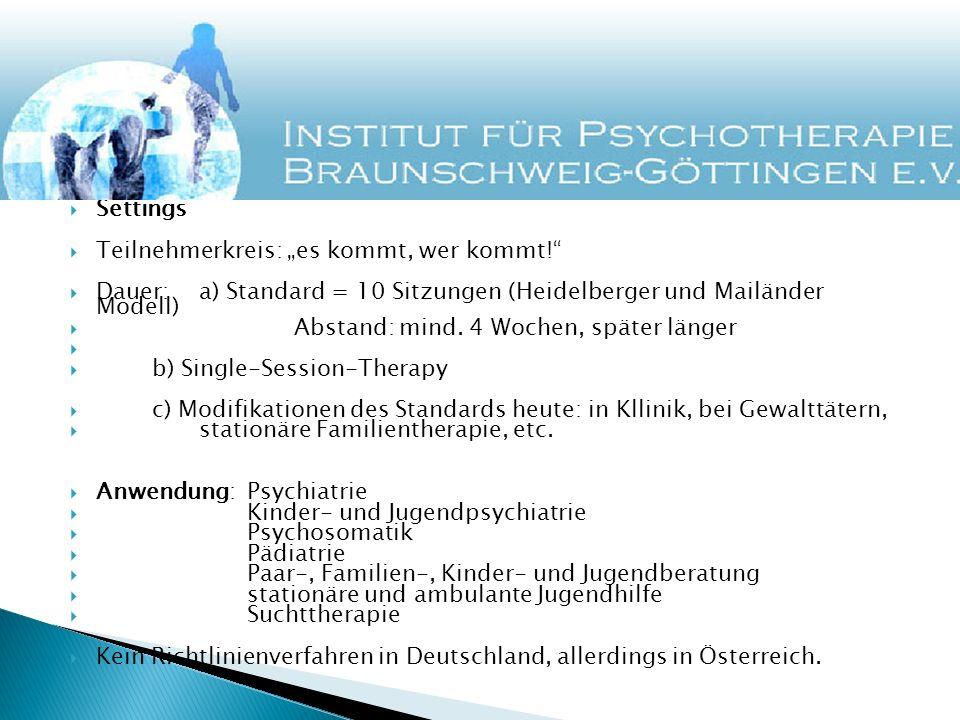 """Settings Teilnehmerkreis: """"es kommt, wer kommt! Dauer: a) Standard = 10 Sitzungen (Heidelberger und Mailänder Modell)"""
